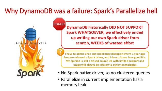 Extreme Apache Spark: how in 3 months we created a pipeline