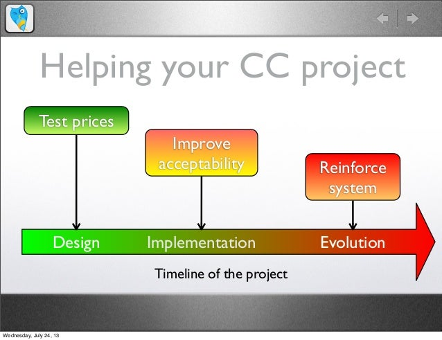Helping your CC project Design Implementation Evolution Timeline of the project Test prices Improve acceptability Reinforc...