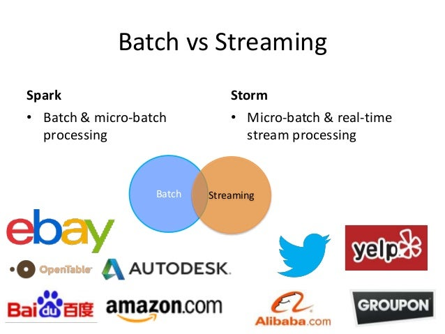write a note on batch processing and real-time processing vs batch processing