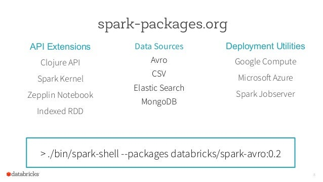 Using the spark-avro Library to Access Avro Data Sources