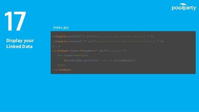 """Display your Linked Data <%@taglib prefix=""""c"""" uri=""""http://java.sun.com/jsp/jstl/core """" %> <%@taglib prefix=""""fn"""" uri=""""http:..."""