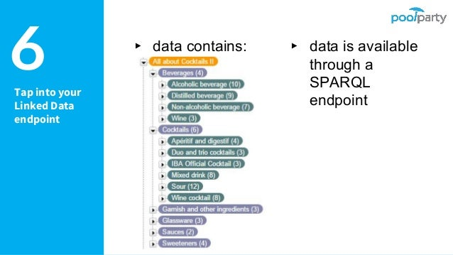 Tap into your Linked Data endpoint ▸ data contains: 6 ▸ data is available through a SPARQL endpoint