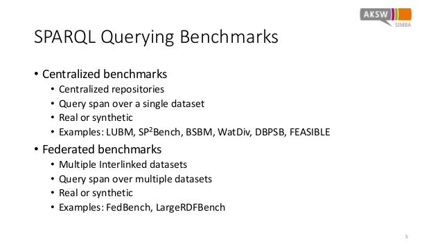 SPARQL Querying Benchmarks ISWC2016
