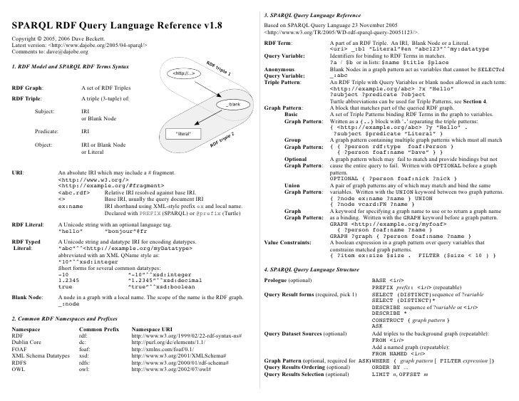 3. SPARQL Query Language ReferenceSPARQL RDF Query Language Reference v1.8                                                ...