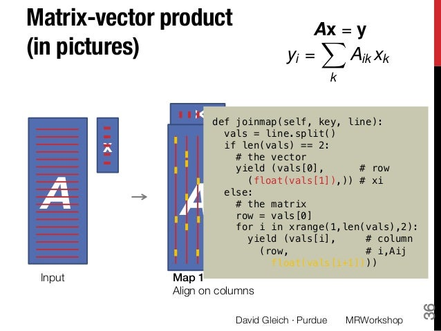 Sparse matrix computations in MapReduce