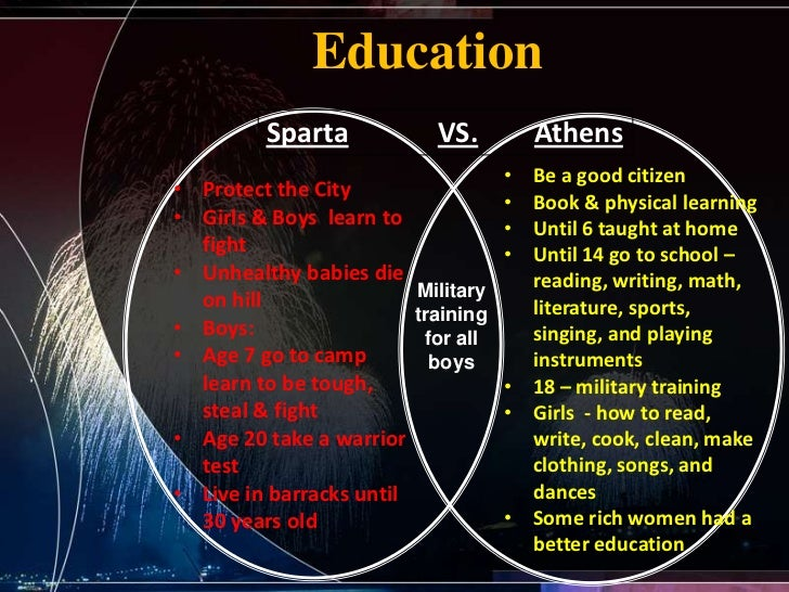 spartan women vs athenian women essay Athens women vs spartan women - sparta essay example after comparing athens and sparta, i believe as a young woman living in sparta would have been better for me - athens women vs spartan women introduction.