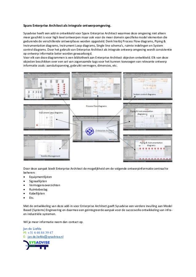 Sparx Enterprise Architect als integrale ontwerpomgeving. Sysadvise heeft een add-in ontwikkeld voor Sparx Enterprise Arch...