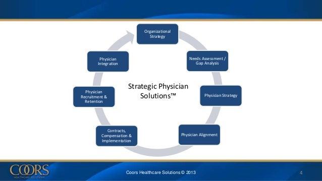 alignment of staffing and organizational strategies Alignment of hrm and business strategies 1  alignment of staffing and organizational strategies devry university keller graduate school of.
