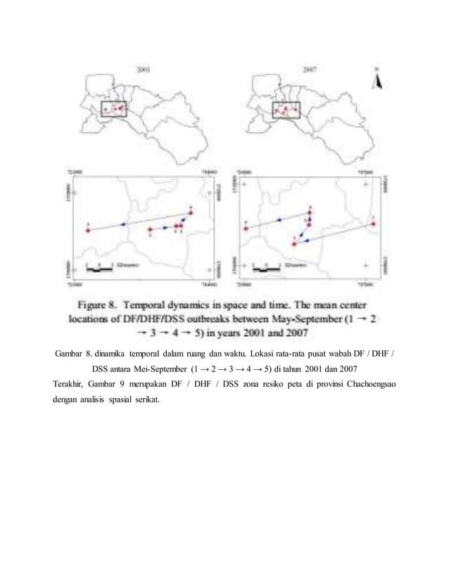 Gambar 8. dinamika temporal dalam ruang dan waktu. Lokasi rata-rata pusat wabah DF / DHF / DSS antara Mei-September (1 → 2...