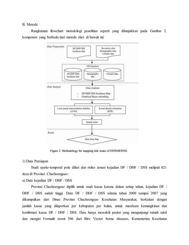 B. Metode Rangkuman flowchart metodologi penelitian seperti yang ditunjukkan pada Gambar 2. komponen yang berbeda dari met...