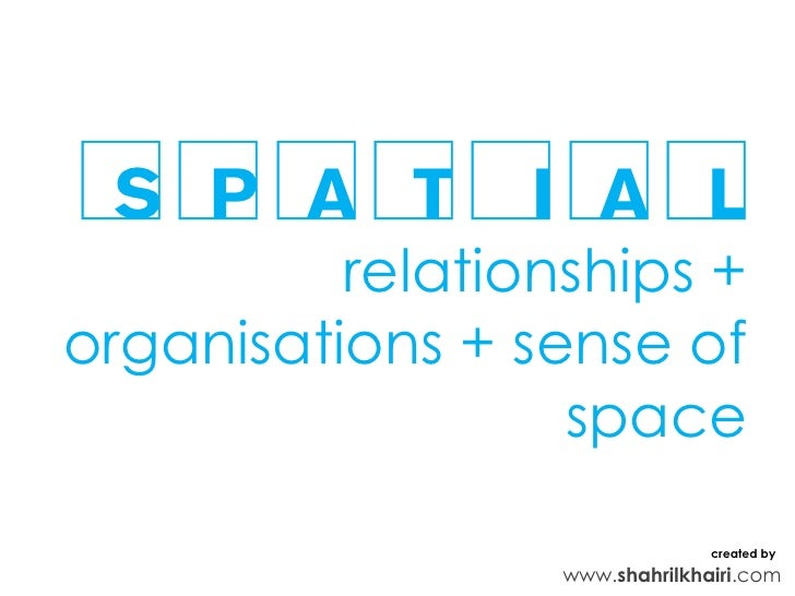 spatial          relationships +organisations + sense of                  space                                created by ...