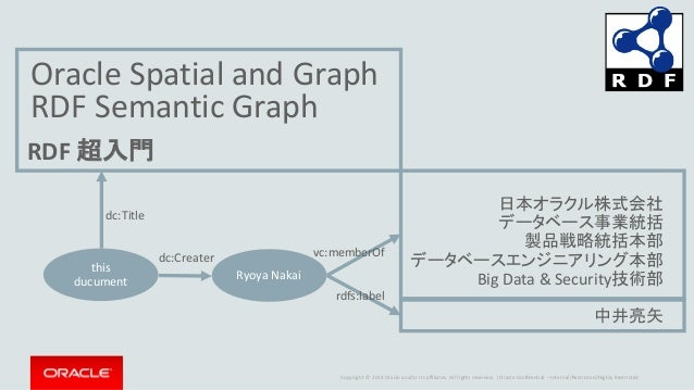 Copyright	©	2014	Oracle	and/or	its	affiliates.	All	rights	reserved.		| Oracle	Spatial	and	Graph RDF	Semantic	Graph	 RDF	超入...