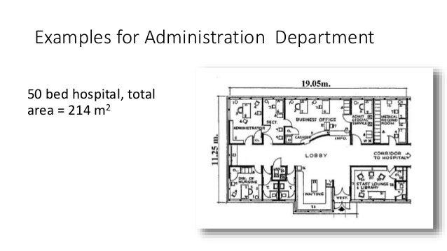 Spatial organisation in Hospital Design