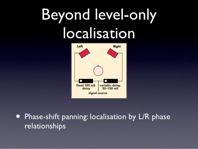 Beyond level-only          localisation• Phase-shift panning: localisation by L/R phase  relationships