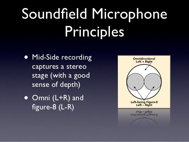 Soundfield Microphone     Principles• Mid-Side recording  captures a stereo  stage (with a good  sense of depth)• Omni (L+R...