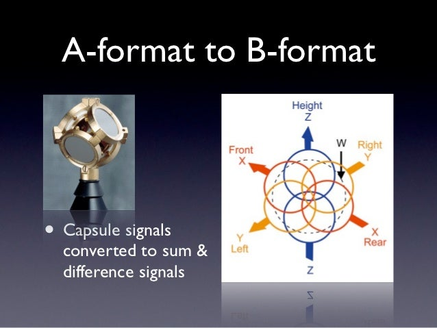 A-format to B-format• Capsule signals  converted to sum &  difference signals