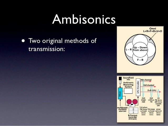 Ambisonics• Two original methods of  transmission: