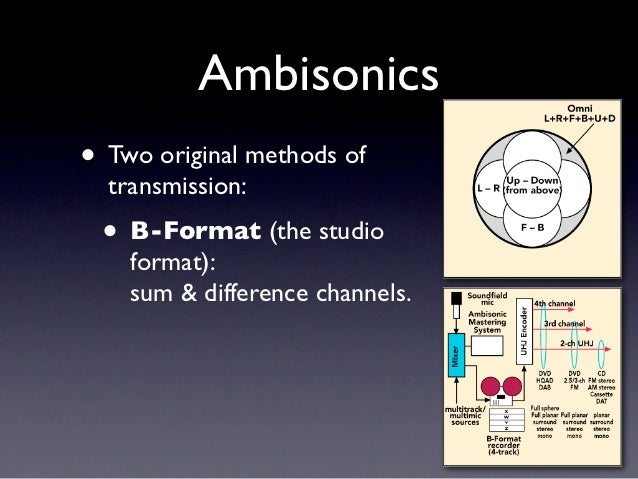 Ambisonics• Two original methods of  transmission: • B-Format (the studio    format):    sum & difference channels.