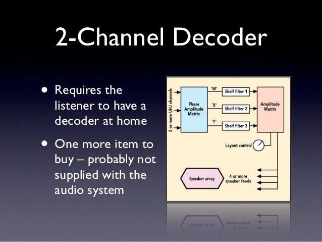 2-Channel Decoder• Requires the  listener to have a  decoder at home• One more item to  buy – probably not  supplied with ...