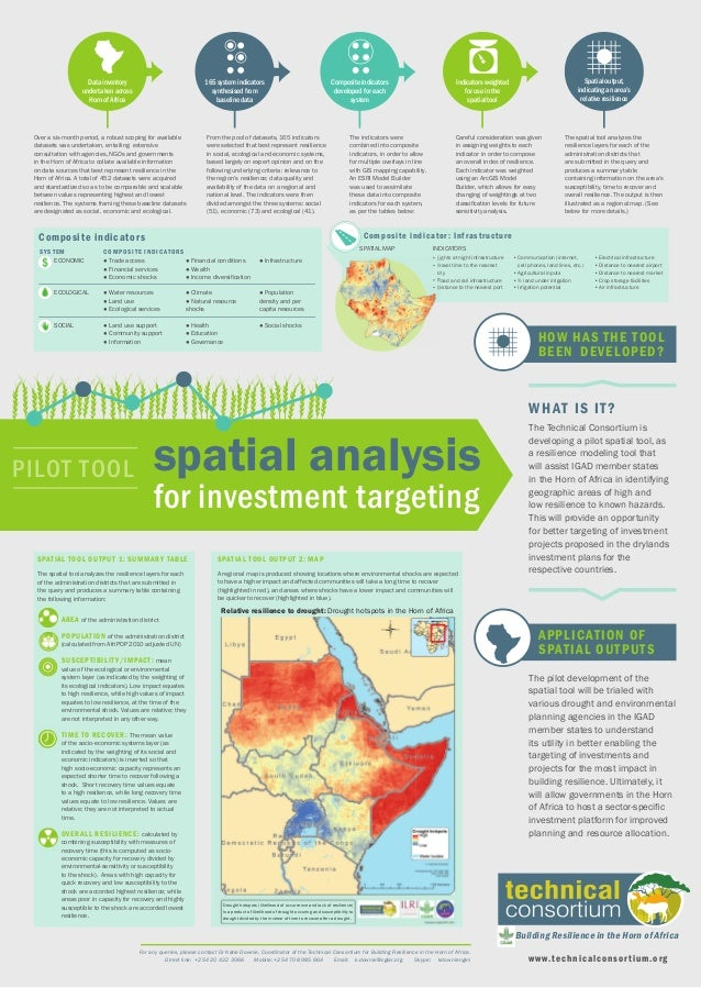 PILOT TOOL spatial analysis for investment targeting The Technical Consortium is developing a pilot spatial tool, as a res...