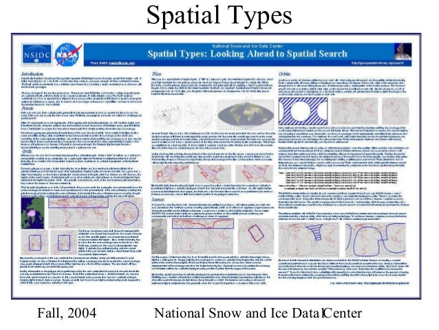 Spatial Types  Fall, 2004  National Snow and Ice Data1 Center