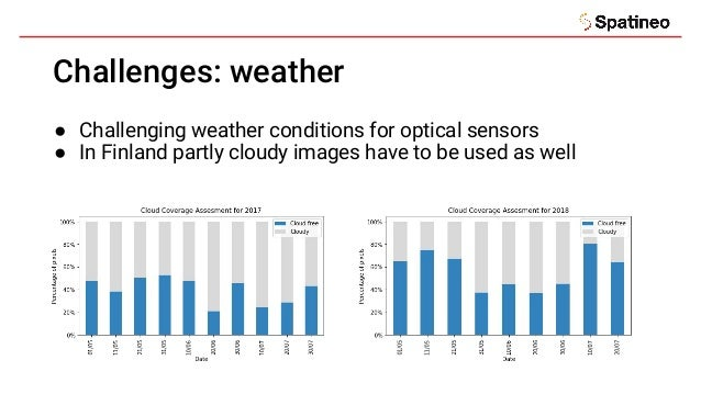 Challenges: weather ● Challenging weather conditions for optical sensors ● In Finland partly cloudy images have to be used...