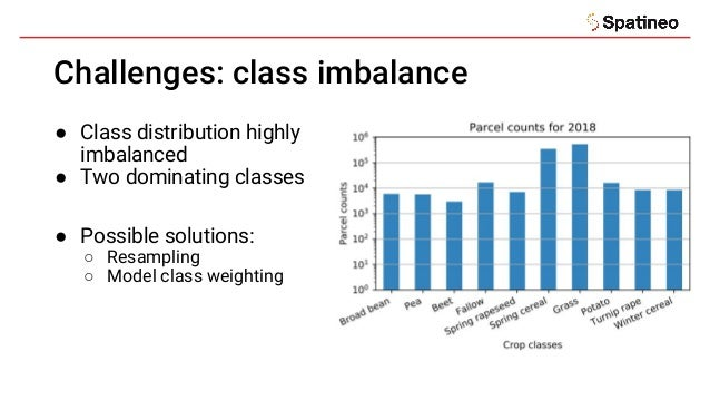 Challenges: class imbalance ● Class distribution highly imbalanced ● Two dominating classes ● Possible solutions: ○ Resamp...