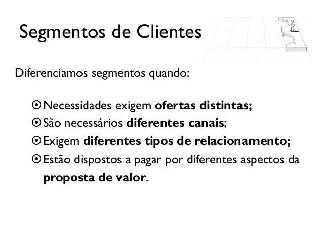 Canais¤Aumento da exposição dos produtos e serviçosjunto dos segmentos;¤Entrega da proposta deValor aos segmentos;¤A...