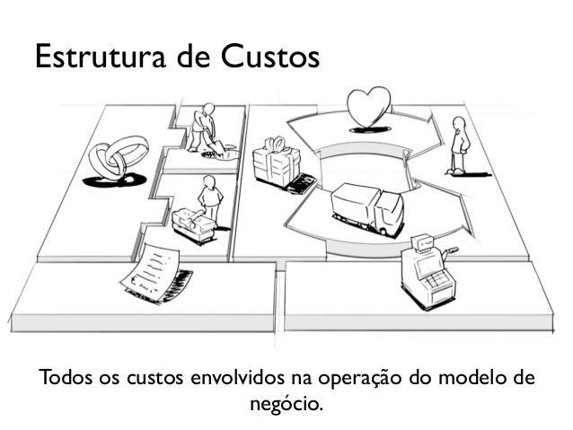 Rafael Piresrafael@startuppirates.org