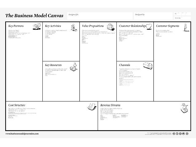 Business Model Canvas at Fim de semana de empreendedorismo AEFEUP