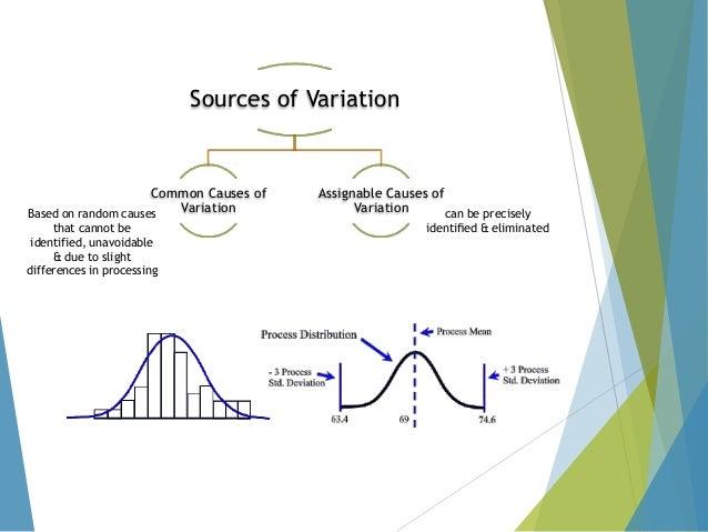 control chart statistical process control charts asq