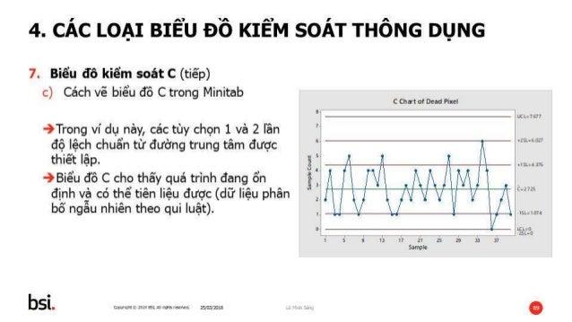 SPC - Kiểm soát quá trình bằng phương pháp thống kê