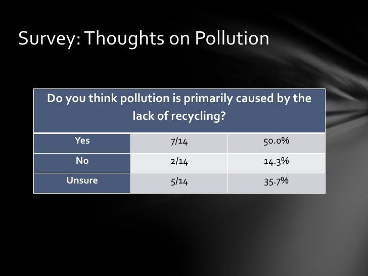 Environmental persuasive speeches