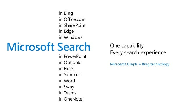 Microsoft Search Strategy Today - Exploring Office 365 Search in Real…