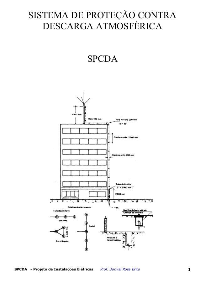 SISTEMA DE PROTEÇÃO CONTRA DESCARGA ATMOSFÉRICA SPCDA SPCDA - Projeto de Instalações Elétricas Prof. Dorival Rosa Brito 1