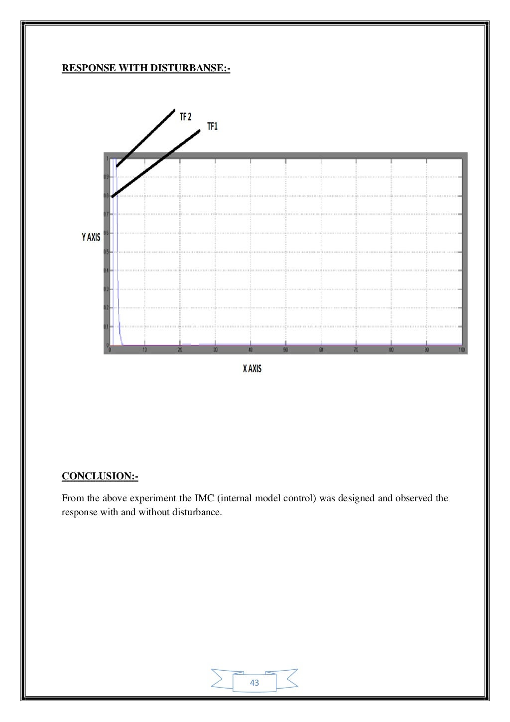 process control instrumentation lab and labview report
