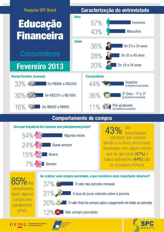 Caracterização do entrevistadoSexoRenda Familiar (mensal) EscolaridadeIdade57%43%FemininoMasculino36% De 25 a 34 anos33% 4...