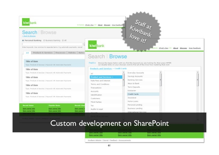 information architecture and sharepoint