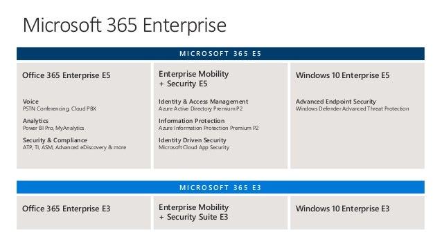 O365Con18 - Deep Dive into Microsoft 365 - Jussi Roine