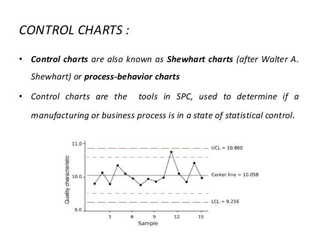 Statistical Process Control Technique With Example Xbar