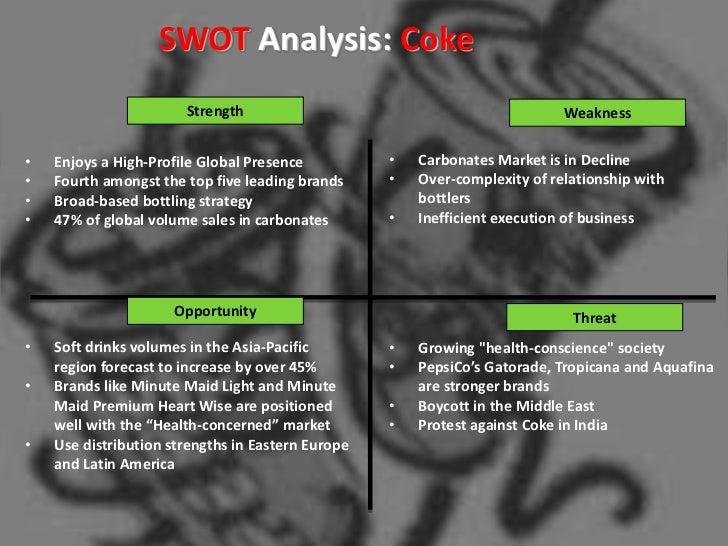 coca cola swot analysis 2019