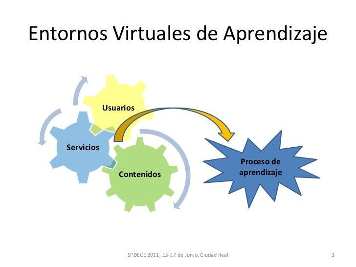 Educational Data Mining: cerrando el círculo del proceso de aprendizaje en entornos virtuales Slide 3