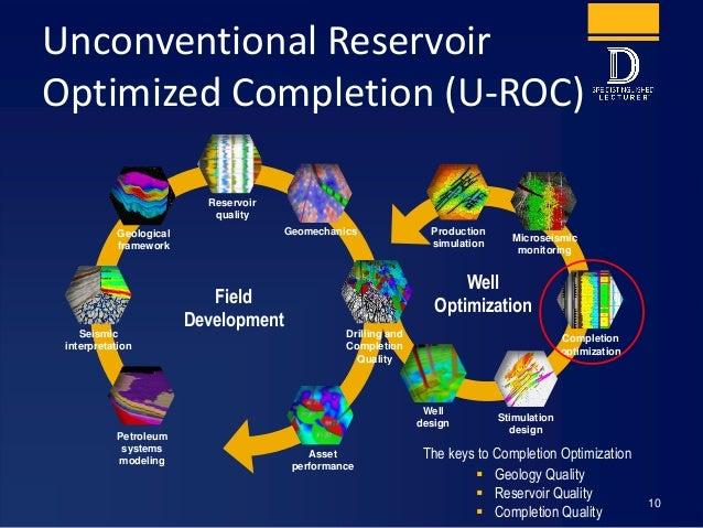 Unconventional Reservoir Optimized Completion (U-ROC) Field Development Well Optimization Asset performance Petroleum syst...