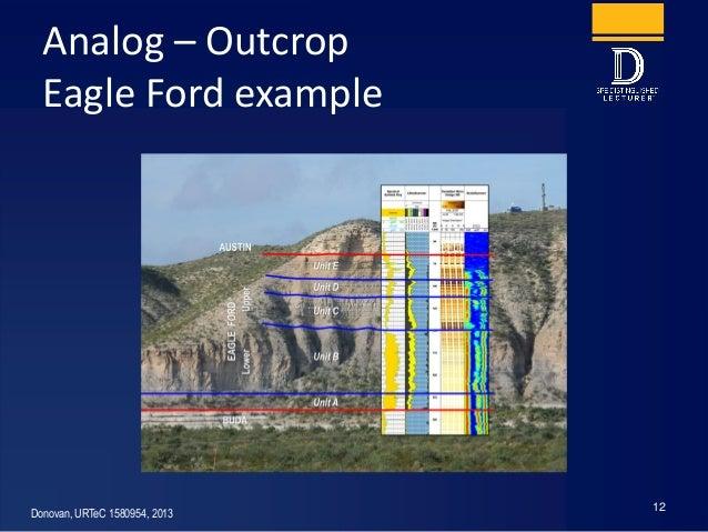 Analog – Outcrop Eagle Ford example 12 Donovan, URTeC 1580954, 2013