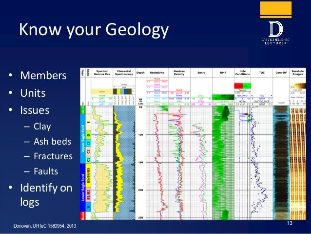 Know your Geology • Members • Units • Issues – Clay – Ash beds – Fractures – Faults • Identify on logs 13 Donovan, URTeC 1...
