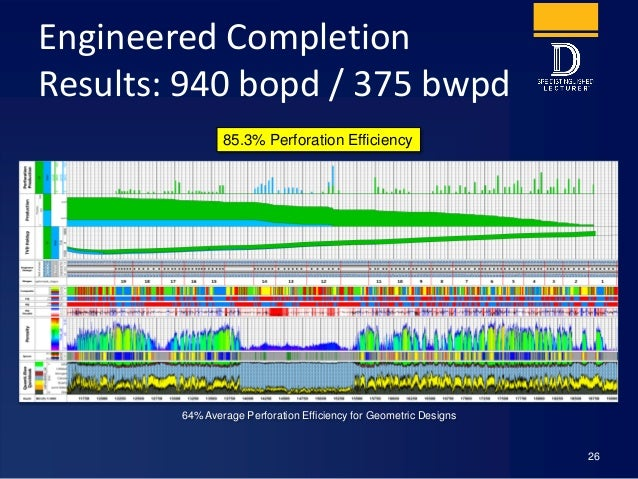 Engineered Completion Results: 940 bopd / 375 bwpd 26 85.3% Perforation Efficiency 64% Average Perforation Efficiency for ...