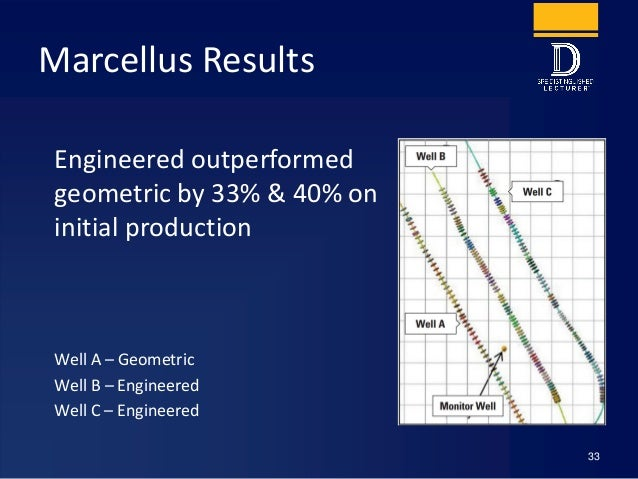 Marcellus Results 33 Engineered outperformed geometric by 33% & 40% on initial production Well A – Geometric Well B – Engi...