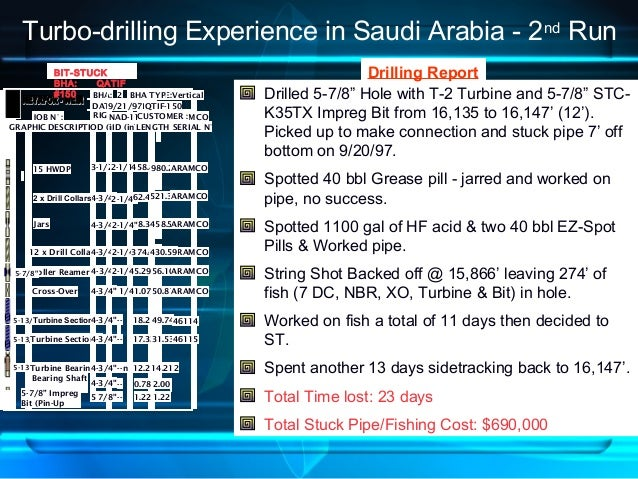 BHA: 2 BHA TYPE:Vertical DATE: WELL : JOB N° : RIG:NAD-117 ARAMCO GRAPHIC DESCRIPTIONOD (in)ID (in)LENGTH ( ft )SERIAL N° ...