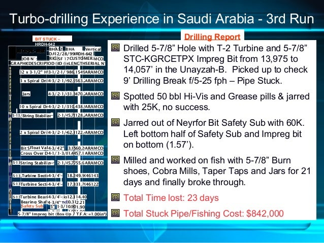 BHA: 2 BHA TYPE: Vertical DATE: WELL: JOB N° : RIG:SF 174 ARAMCO GRAPHICDESCRIPTIONOD (in)ID (in)LENGTH ( ft )SERIAL N° 32...