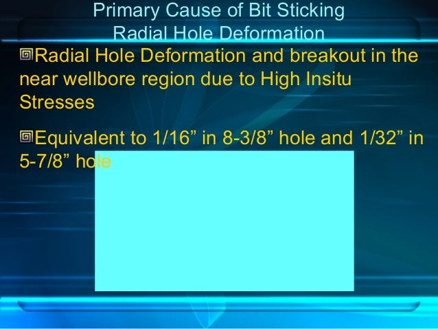 Primary Cause of Bit Sticking Radial Hole Deformation Radial Hole Deformation and breakout in the near wellbore region due...